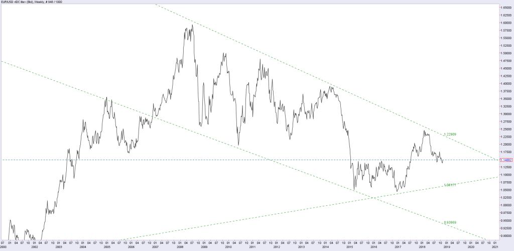 EUR(3)