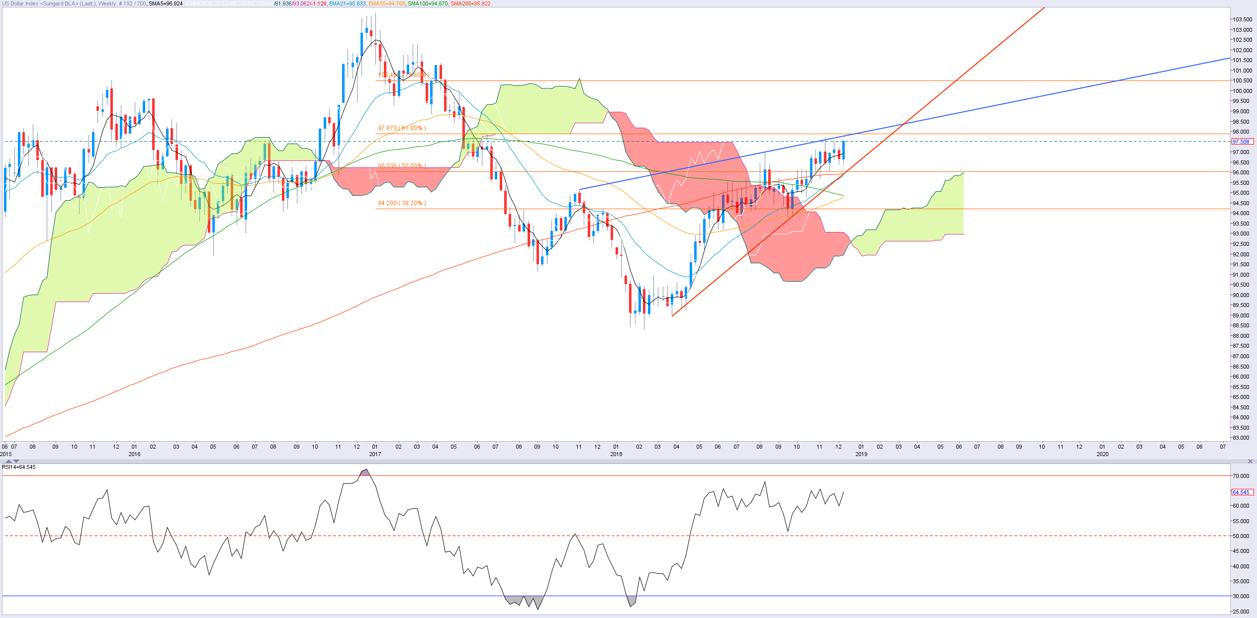1412_DXY