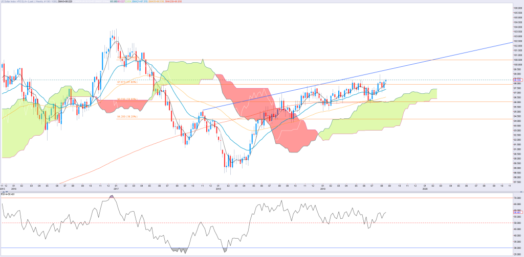 2308DXY